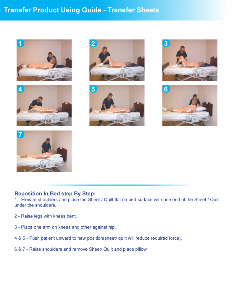 Bestcare Transfer Sheet Usage Guide